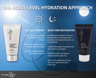 Theravine Tri-Active Hydrating Night Cream A5 flyer - pack of 25